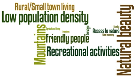 word cloud with rural living low population mountians natural beauty frindly people recreation access to nature